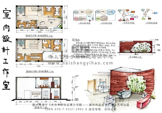 室内考研快题案例分析--设计师办公室绘图-快设计设计图片
